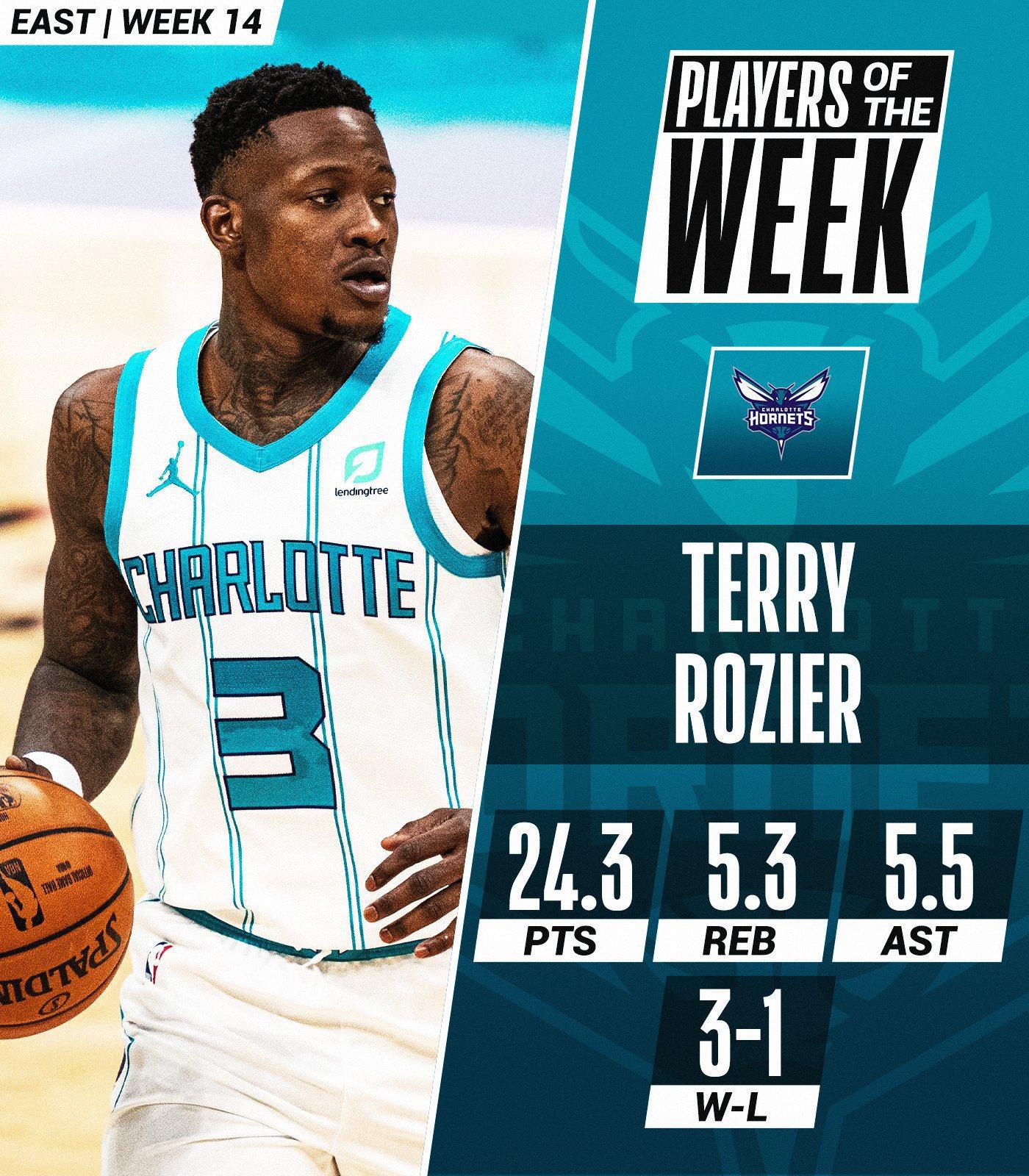 NBA週最佳球員出爐!黃蜂Rozier生涯首次當選,小狐狸場均36.8分迎來大爆發!-籃球圈
